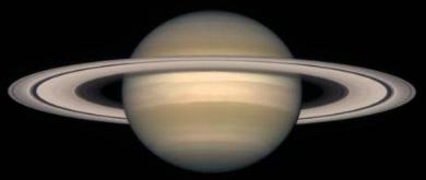 Career related to Saturn Planet Vedic Astrology